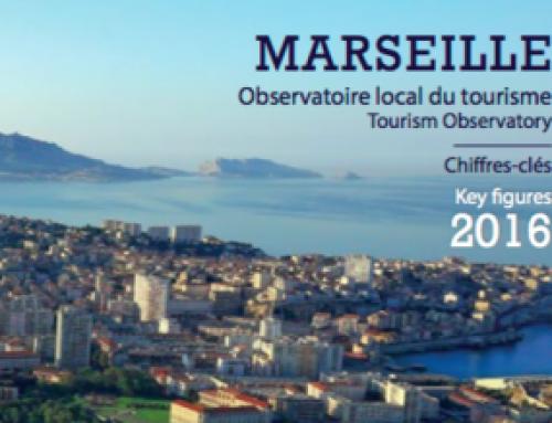 Chiffres-clés 2016 de l'Observatoire local du tourisme